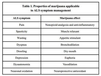 Catturacannabis